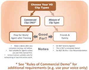 choose-your-voiceover-clip-types